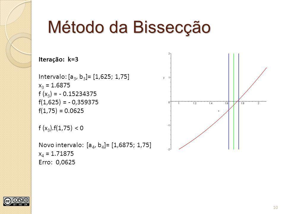 Método da Bissecção Iteração: k=3 Intervalo: [a3, b3]= [1,625; 1,75]
